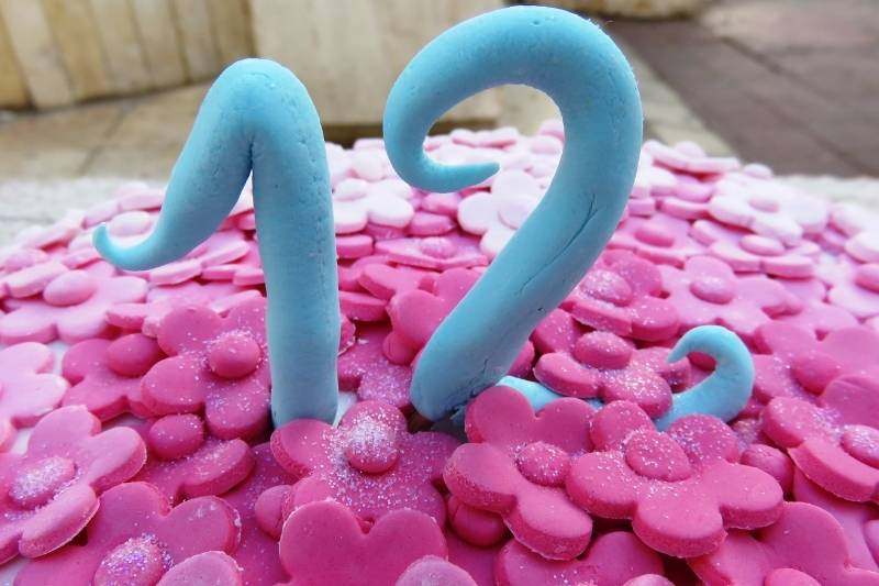 Happy 12Th Birthday Images Free Download 2021