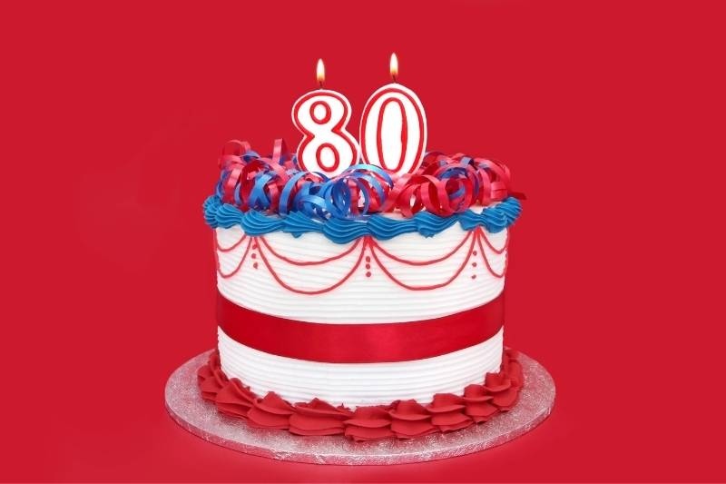 Happy 80th Birthday Images - 11