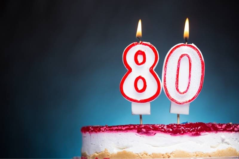 Happy 80th Birthday Images - 4