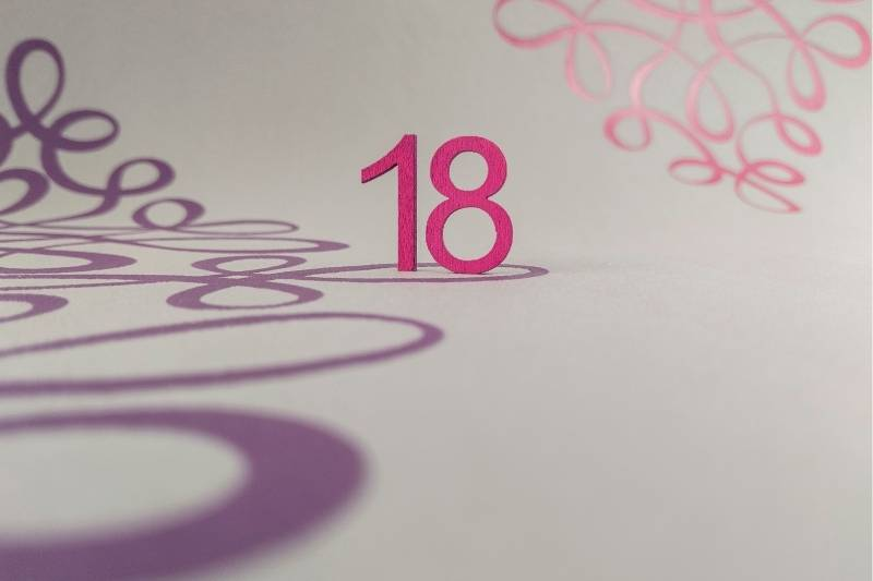 happy 18th birthday images - 18